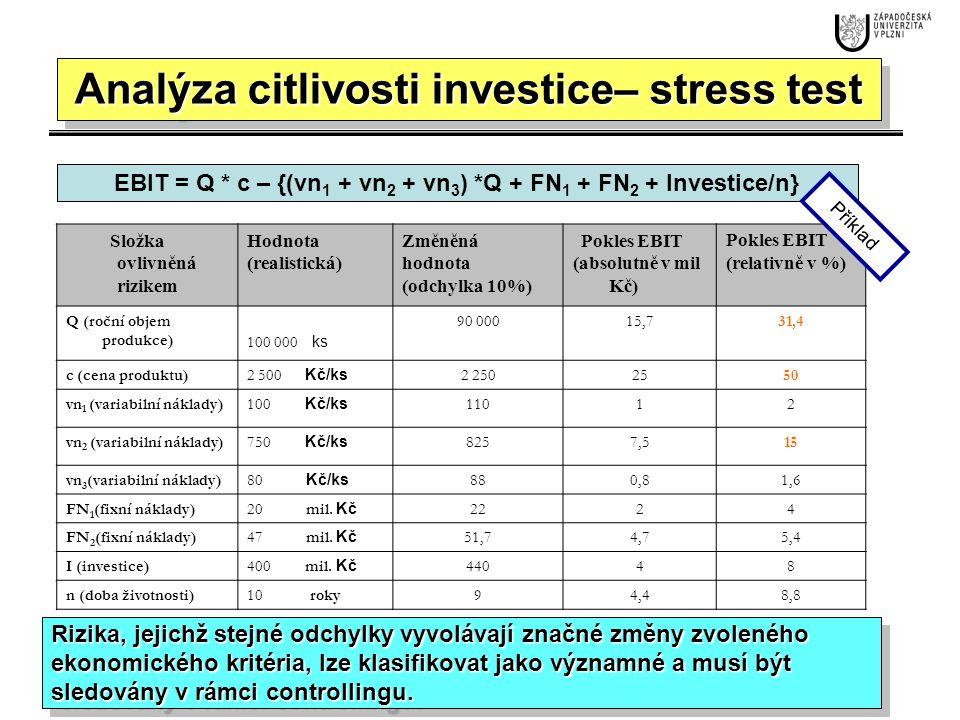 Analýza citlivosti investice– stress test