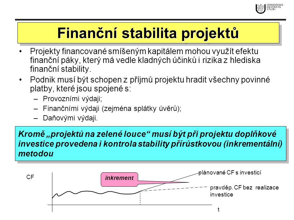 Finanční stabilita projektů