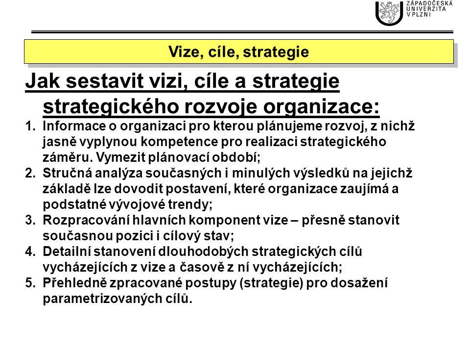 Jak sestavit vizi, cíle a strategie strategického rozvoje organizace: