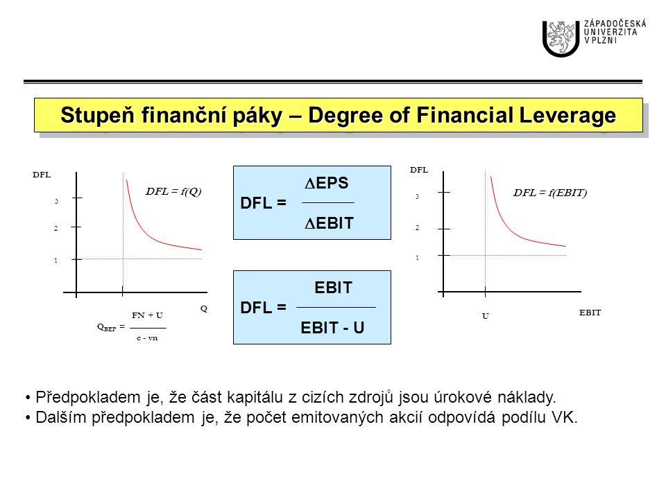 Stupeň finanční páky – Degree of Financial Leverage