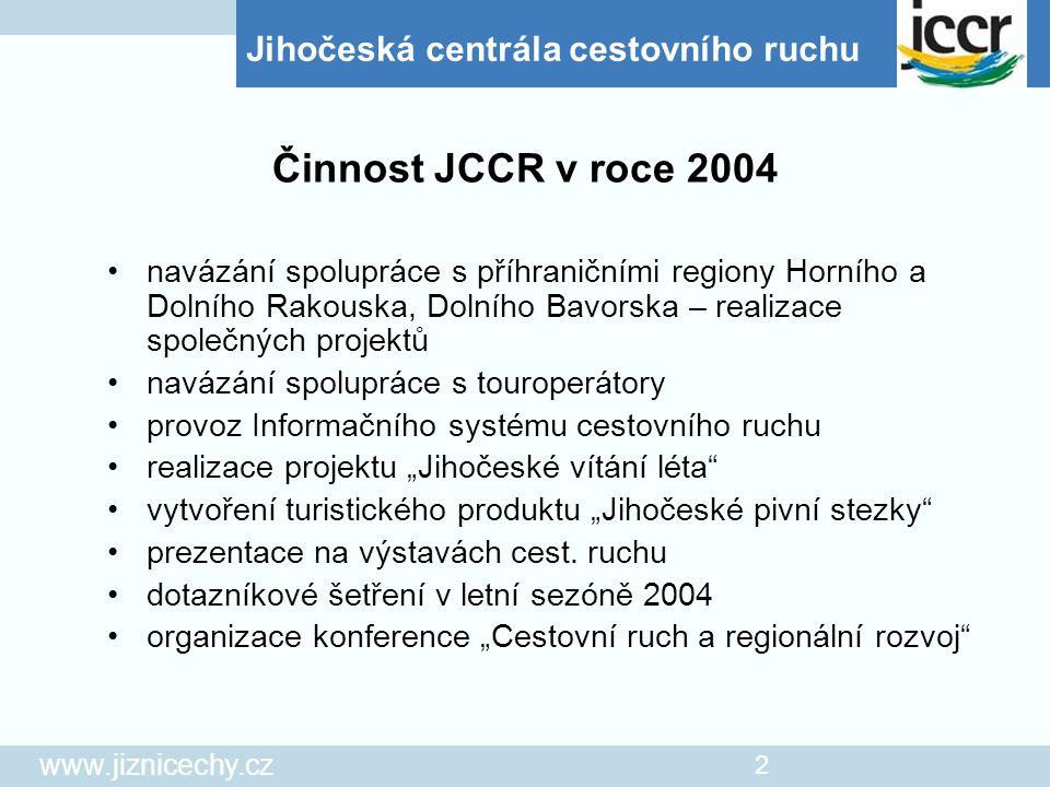 Činnost JCCR v roce 2004 navázání spolupráce s příhraničními regiony Horního a Dolního Rakouska, Dolního Bavorska – realizace společných projektů.