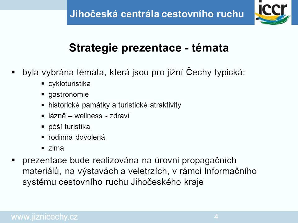 Strategie prezentace - témata