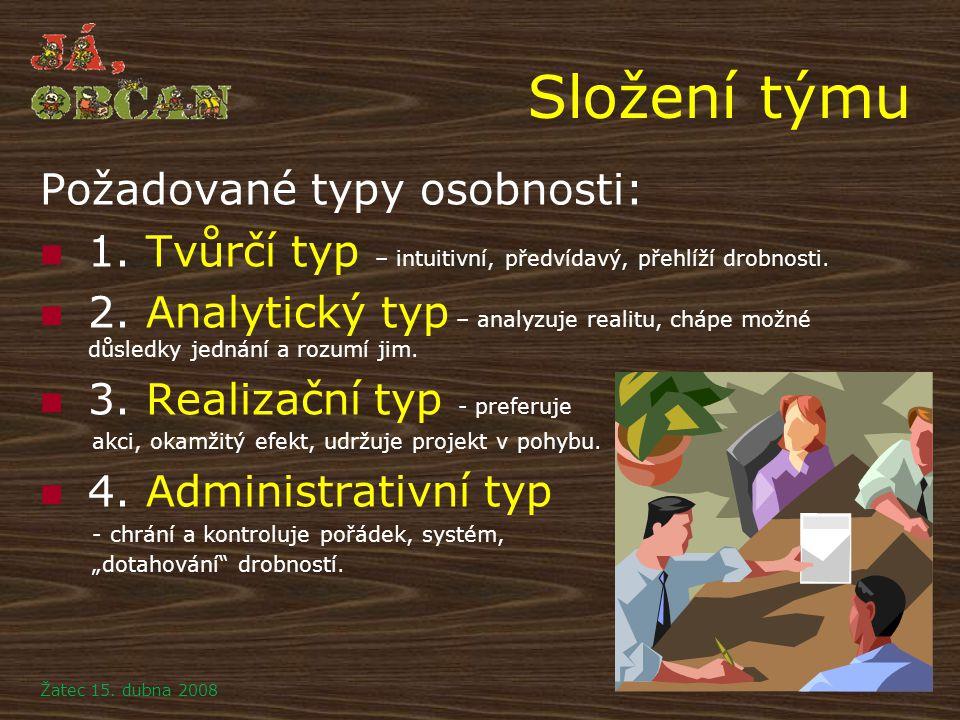 Složení týmu Požadované typy osobnosti: