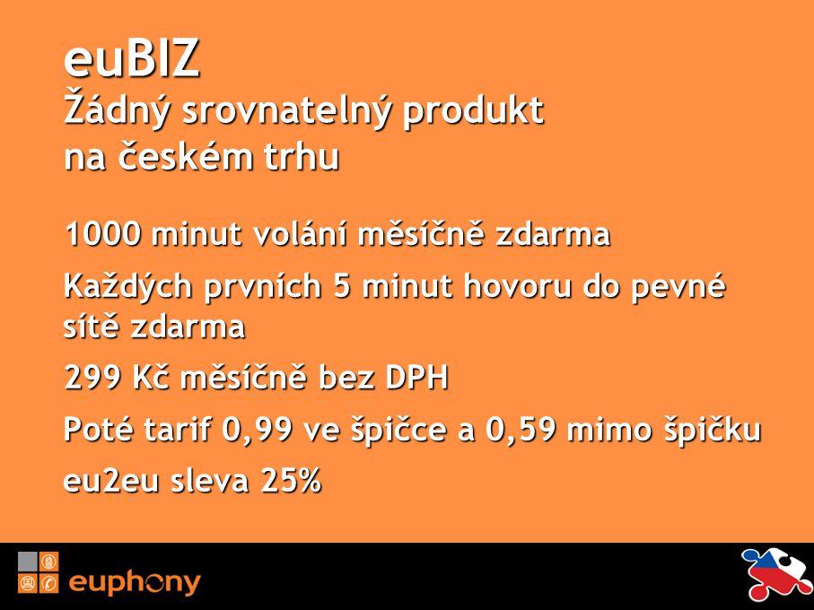 euBIZ Žádný srovnatelný produkt na českém trhu