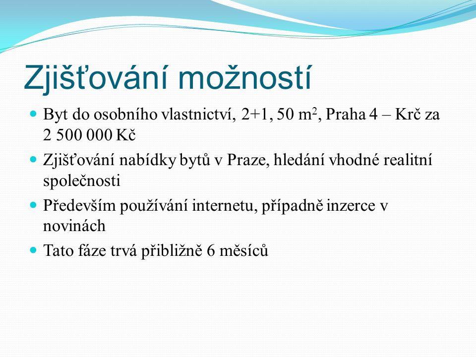 Zjišťování možností Byt do osobního vlastnictví, 2+1, 50 m2, Praha 4 – Krč za 2 500 000 Kč.