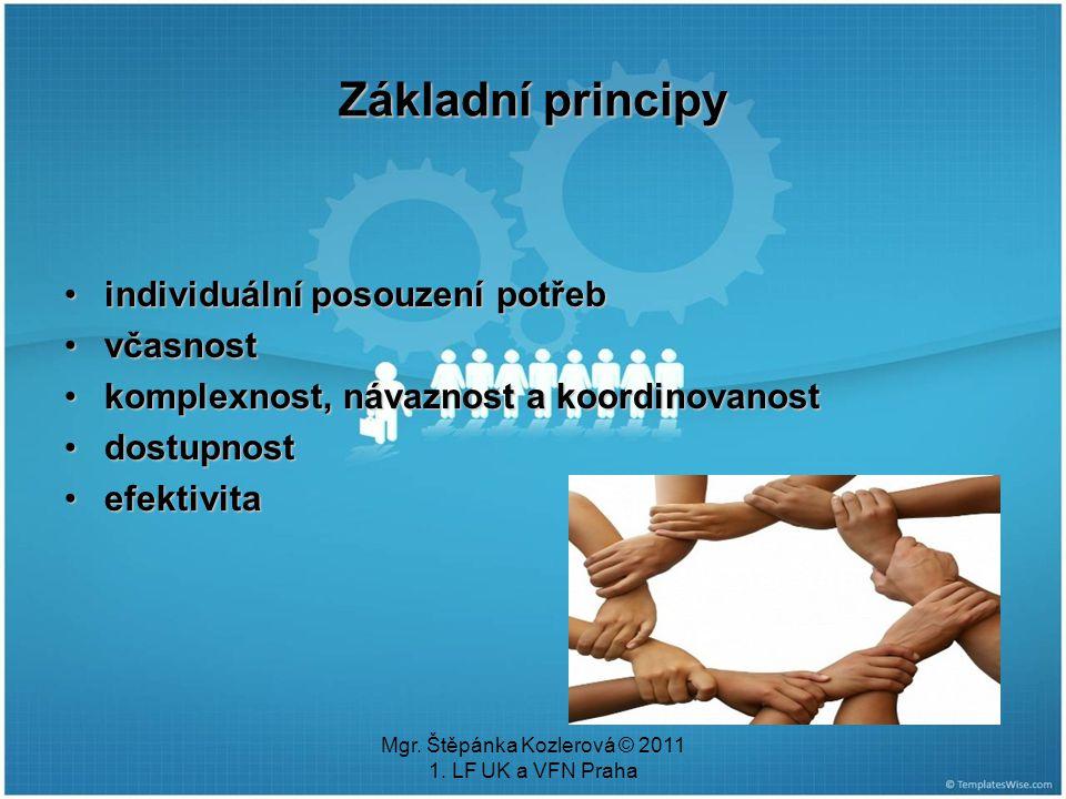 Mgr. Štěpánka Kozlerová © 2011 1. LF UK a VFN Praha