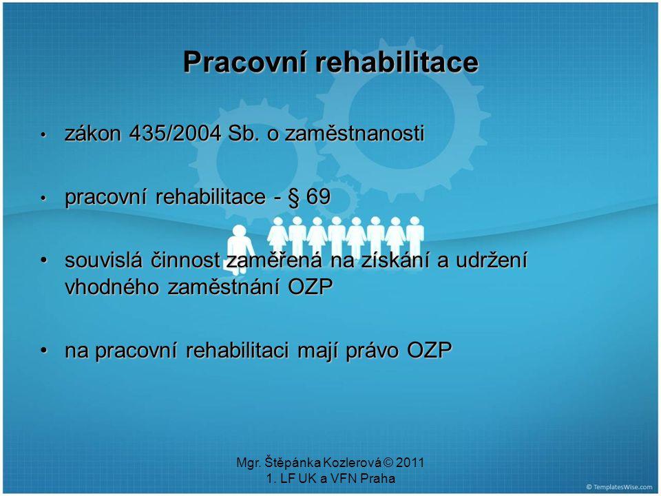 Pracovní rehabilitace