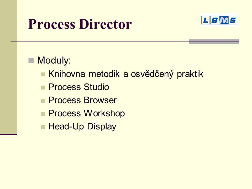 Process Director Moduly: Knihovna metodik a osvědčený praktik