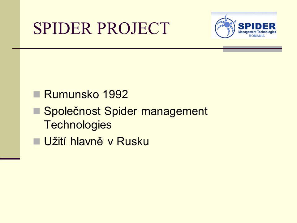 SPIDER PROJECT Rumunsko 1992 Společnost Spider management Technologies