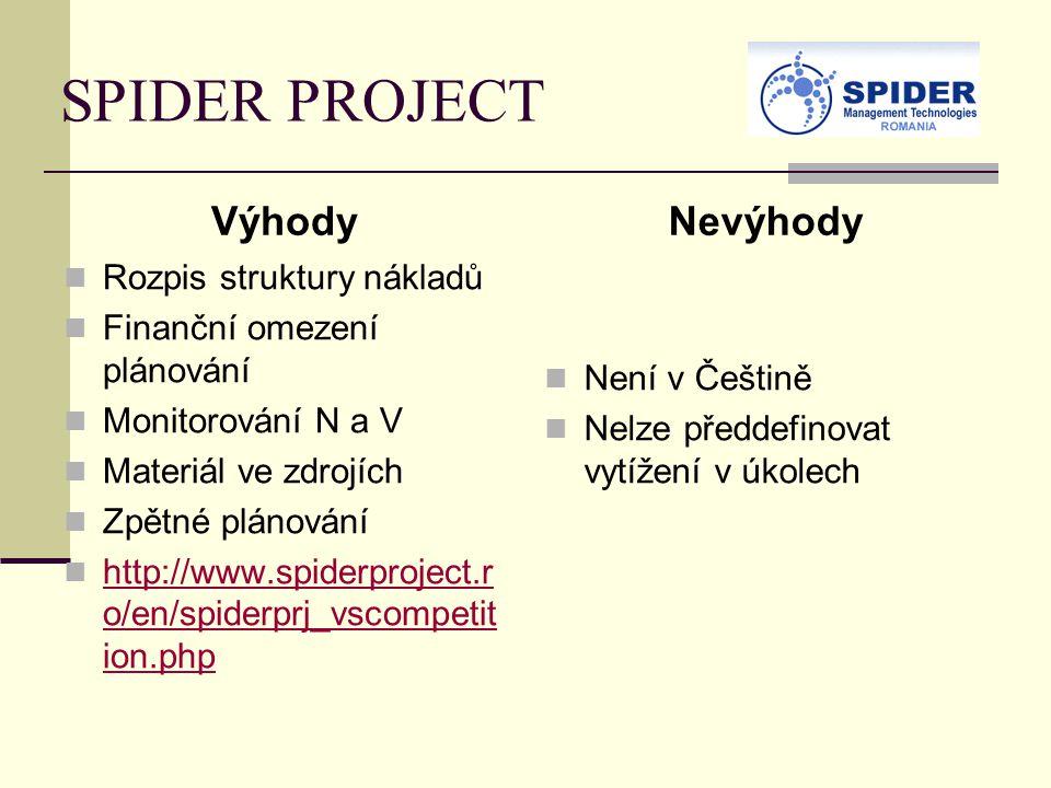 SPIDER PROJECT Výhody Nevýhody Rozpis struktury nákladů