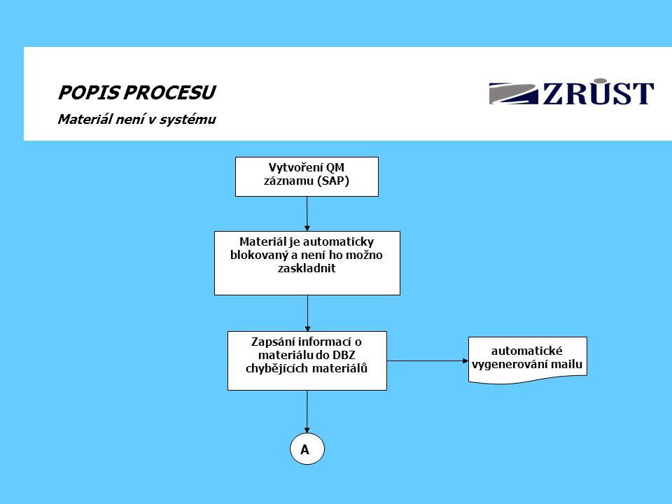 POPIS PROCESU Materiál není v systému A Vytvoření QM záznamu (SAP)
