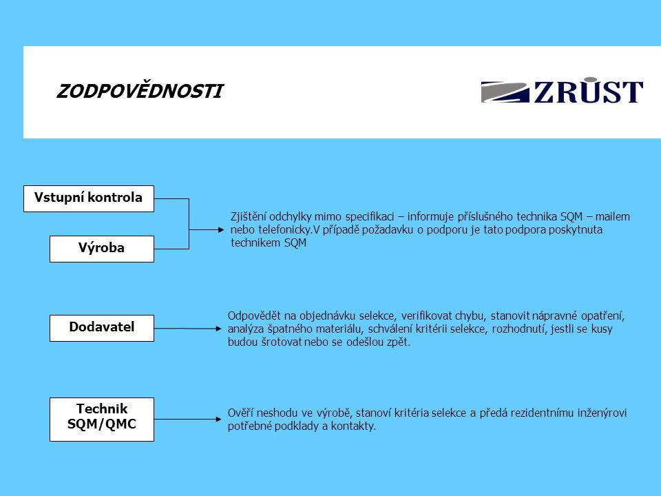 ZODPOVĚDNOSTI Vstupní kontrola Výroba Dodavatel Technik SQM/QMC