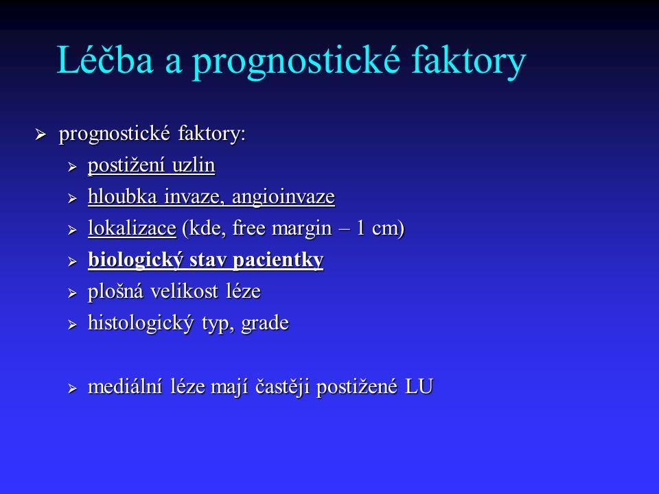 Léčba a prognostické faktory