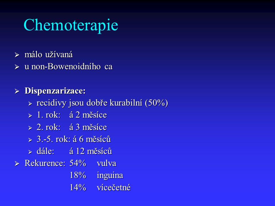 Chemoterapie málo užívaná u non-Bowenoidního ca Dispenzarizace: