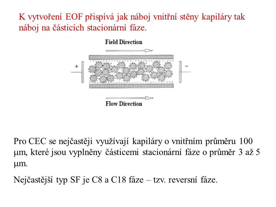 K vytvoření EOF přispívá jak náboj vnitřní stěny kapiláry tak náboj na částicích stacionární fáze.