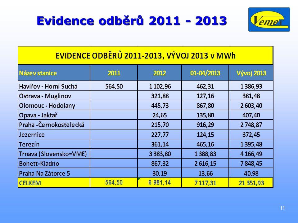Evidence odběrů 2011 - 2013