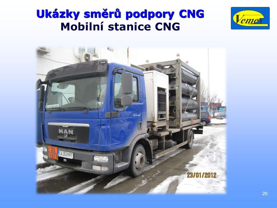 Ukázky směrů podpory CNG