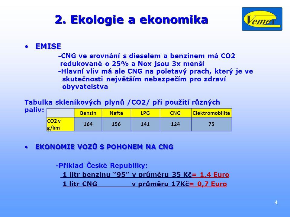 2. Ekologie a ekonomika EMISE