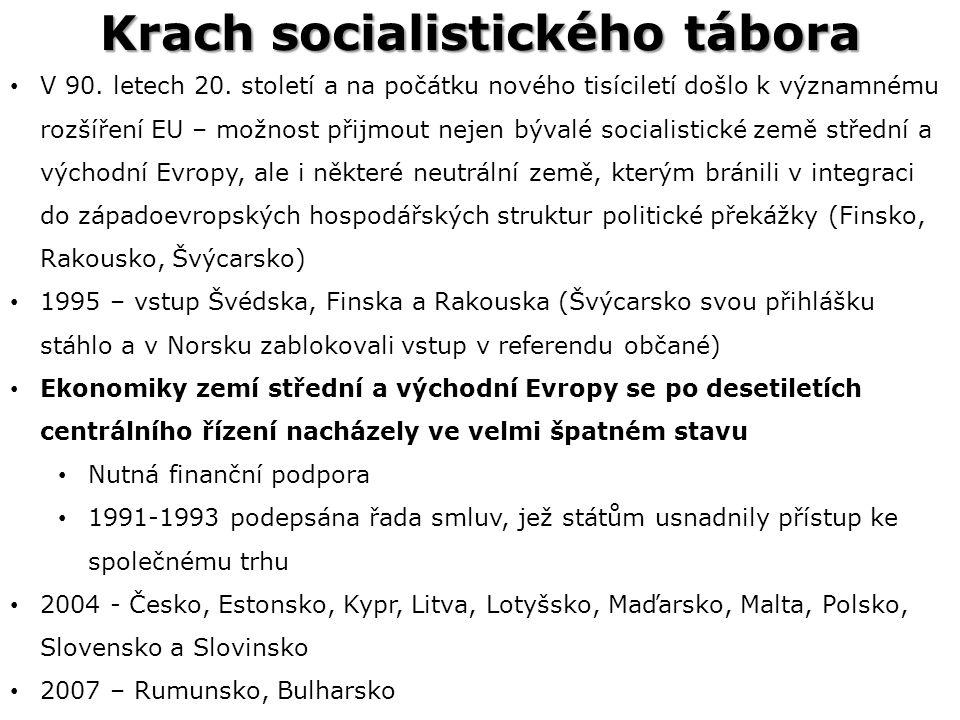Krach socialistického tábora