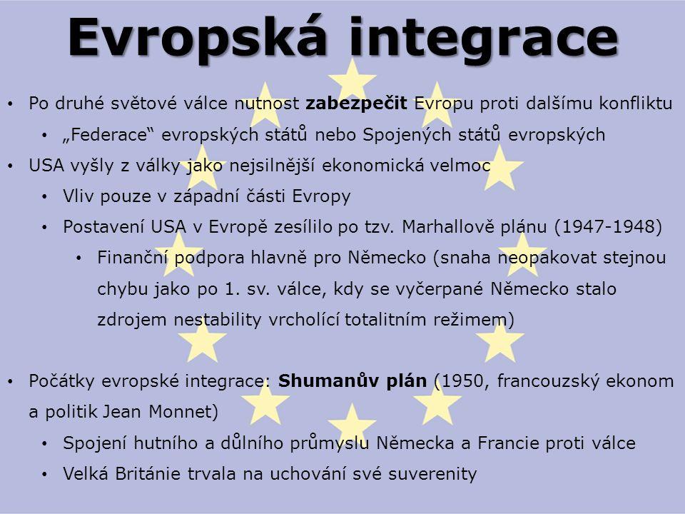 Evropská integrace Po druhé světové válce nutnost zabezpečit Evropu proti dalšímu konfliktu.