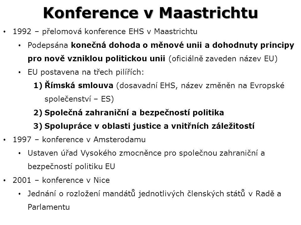 Konference v Maastrichtu