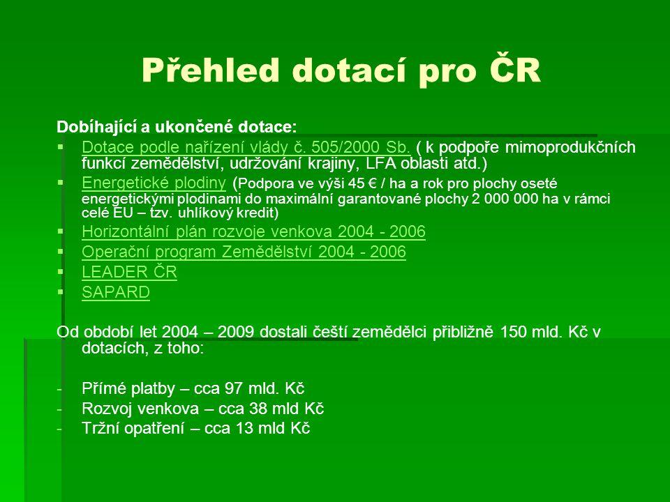 Přehled dotací pro ČR Dobíhající a ukončené dotace: