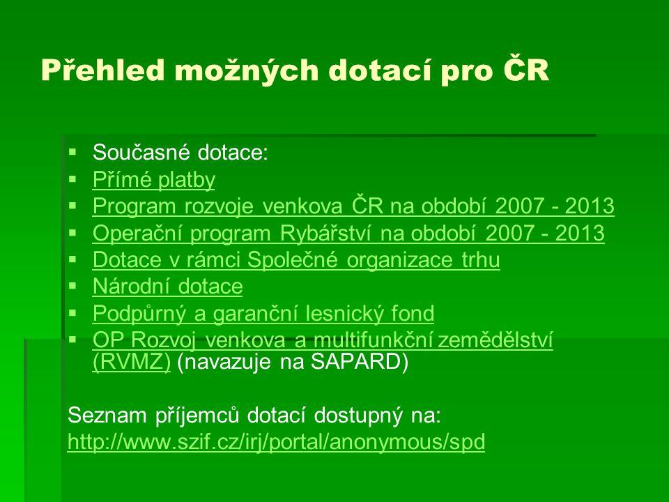 Přehled možných dotací pro ČR
