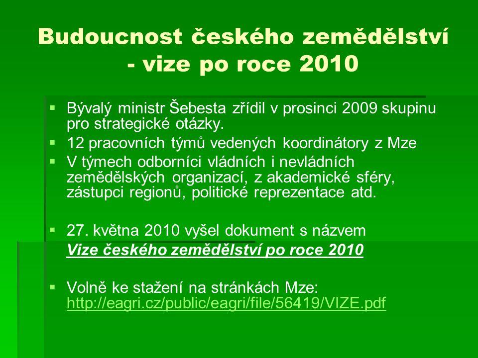 Budoucnost českého zemědělství - vize po roce 2010