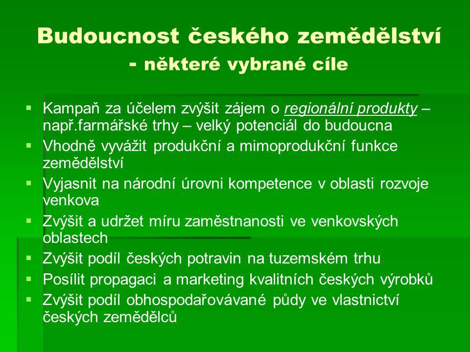 Budoucnost českého zemědělství - některé vybrané cíle