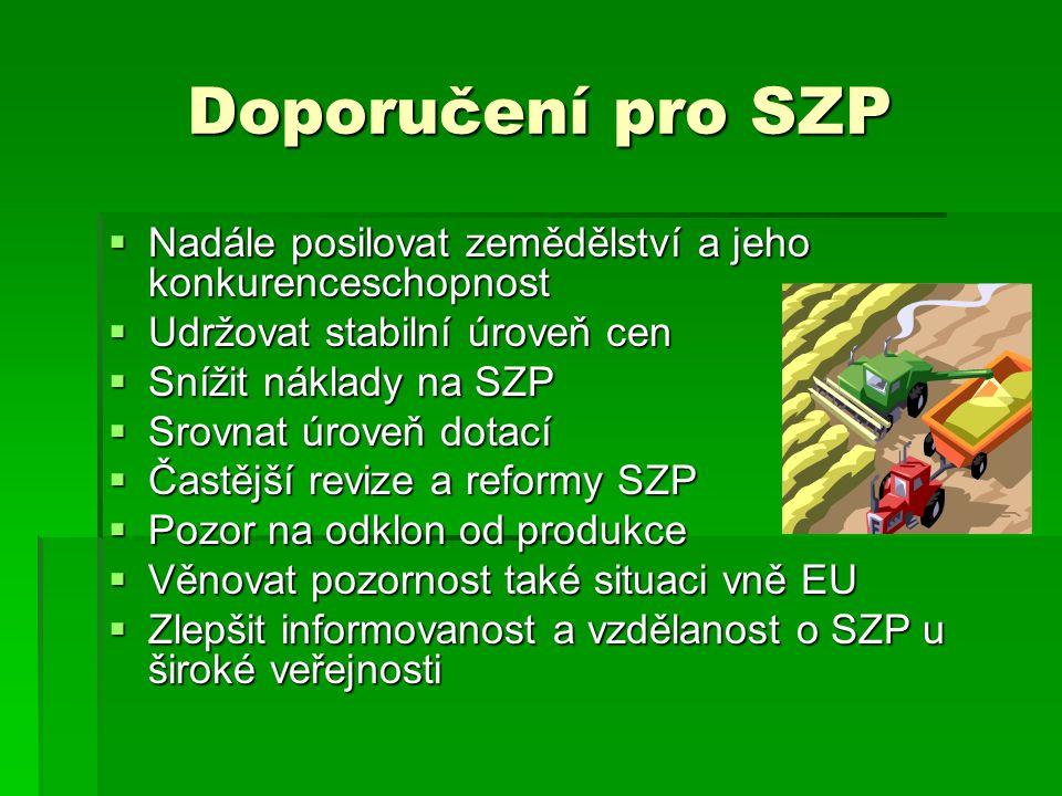 Doporučení pro SZP Nadále posilovat zemědělství a jeho konkurenceschopnost. Udržovat stabilní úroveň cen.