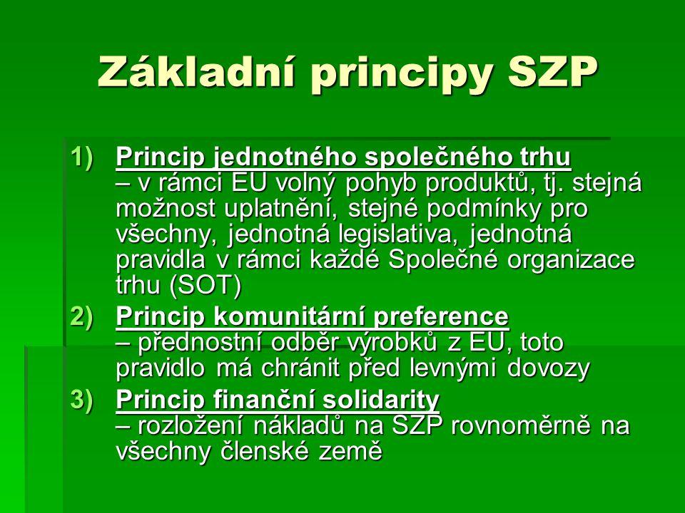 Základní principy SZP