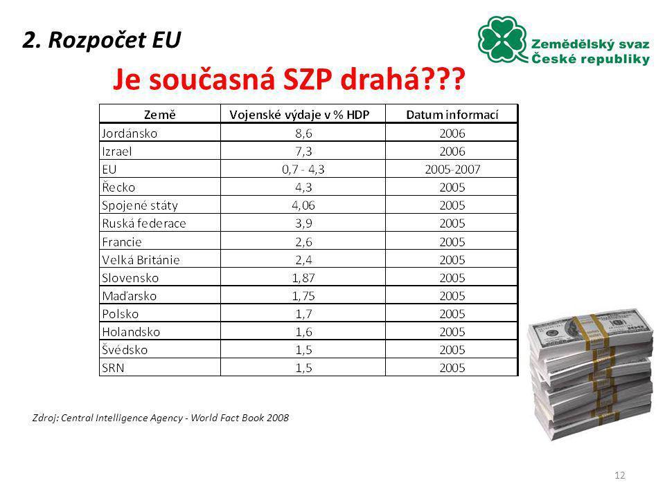 Je současná SZP drahá 2. Rozpočet EU