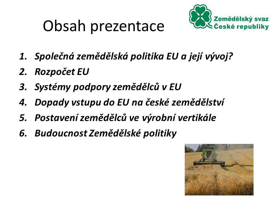 Obsah prezentace Společná zemědělská politika EU a její vývoj
