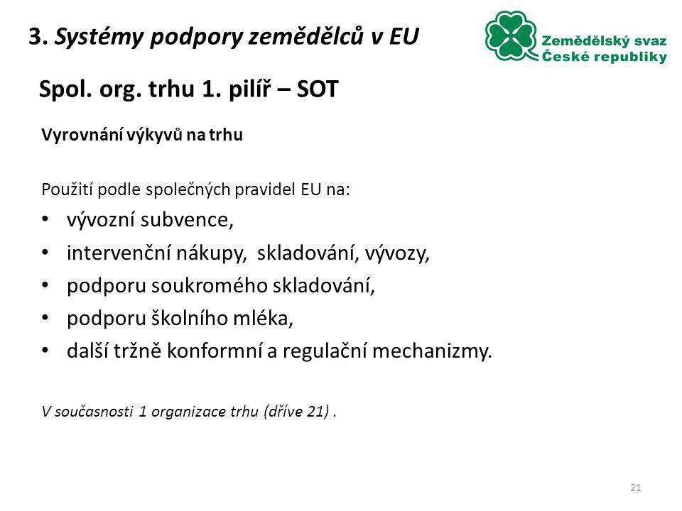 Spol. org. trhu 1. pilíř – SOT