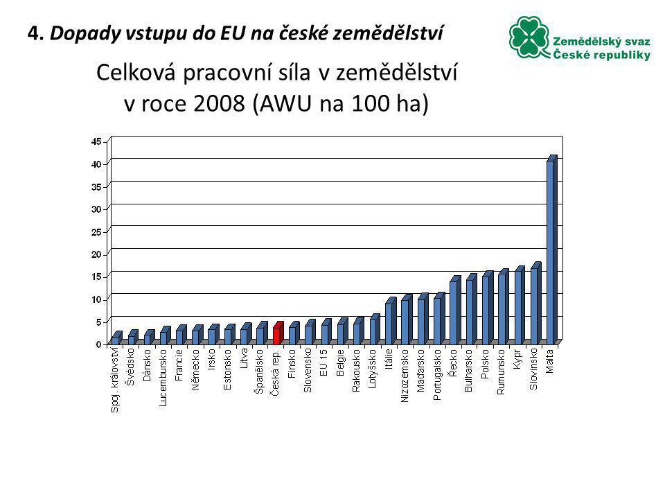 Celková pracovní síla v zemědělství v roce 2008 (AWU na 100 ha)