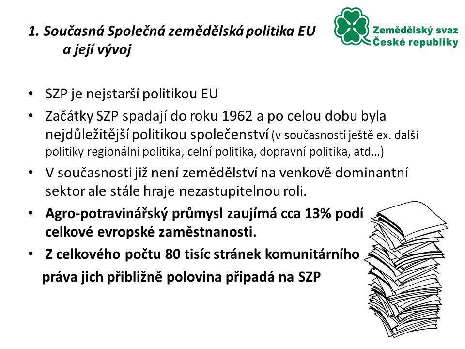 1. Současná Společná zemědělská politika EU a její vývoj