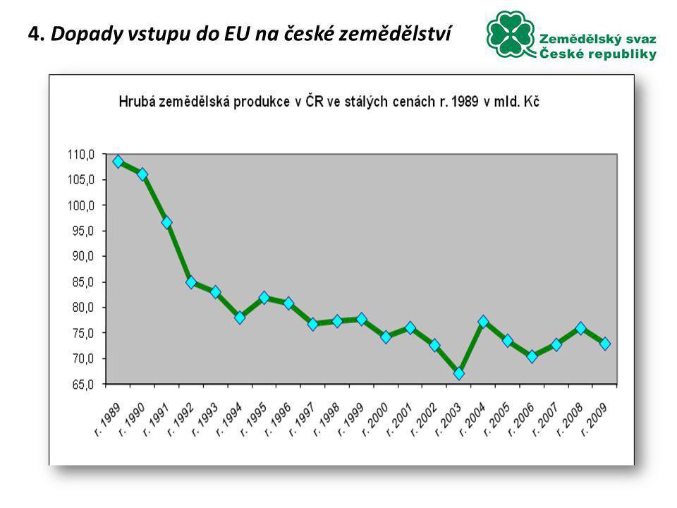 4. Dopady vstupu do EU na české zemědělství