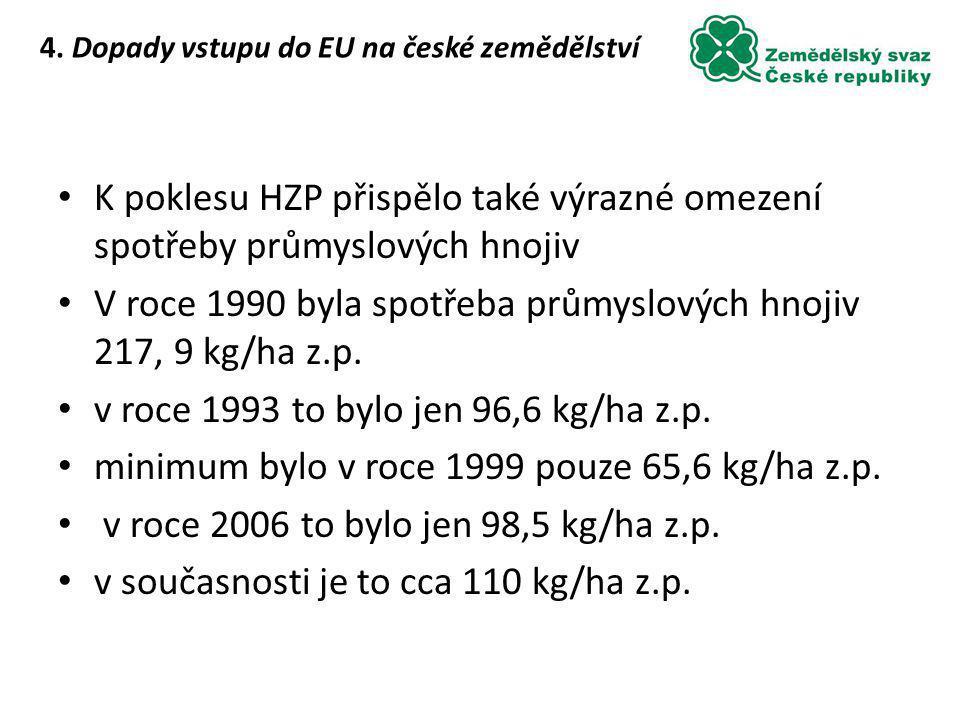 V roce 1990 byla spotřeba průmyslových hnojiv 217, 9 kg/ha z.p.