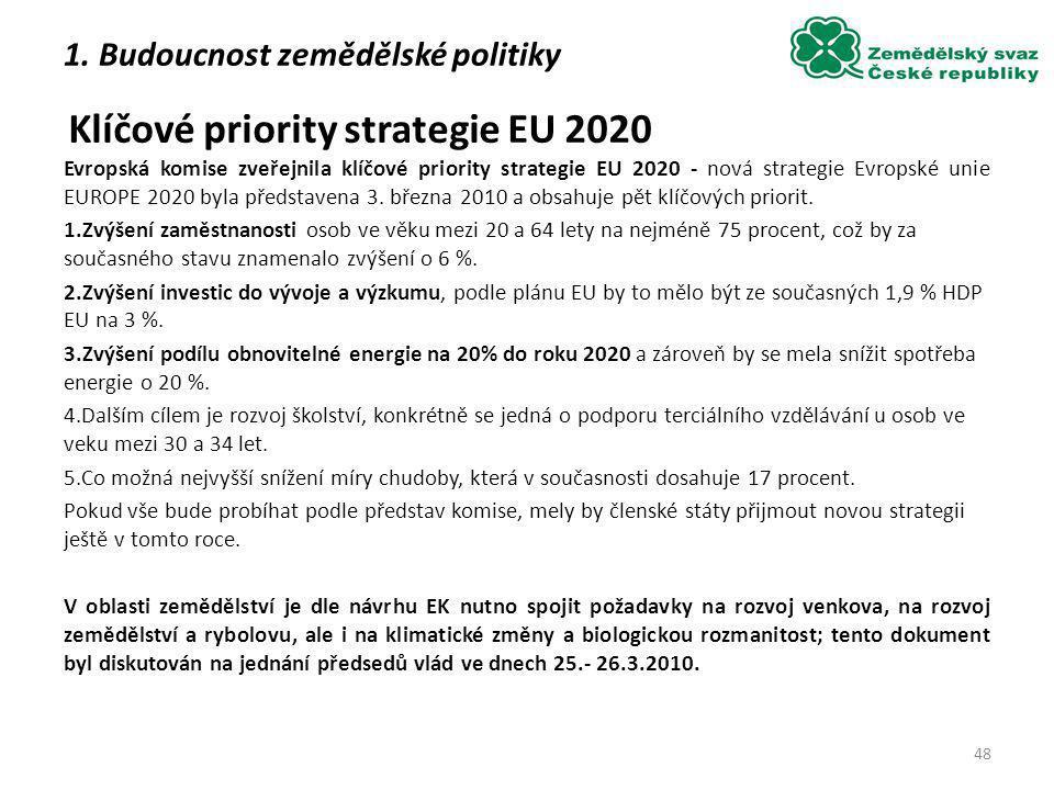 Klíčové priority strategie EU 2020