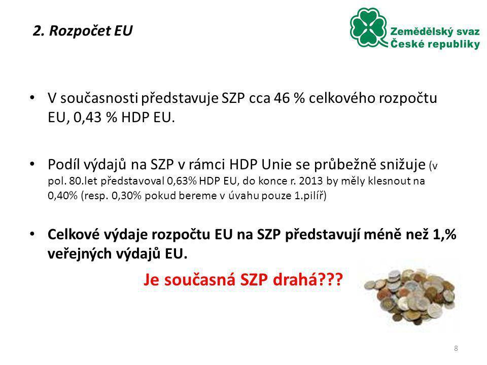 2. Rozpočet EU Je současná SZP drahá