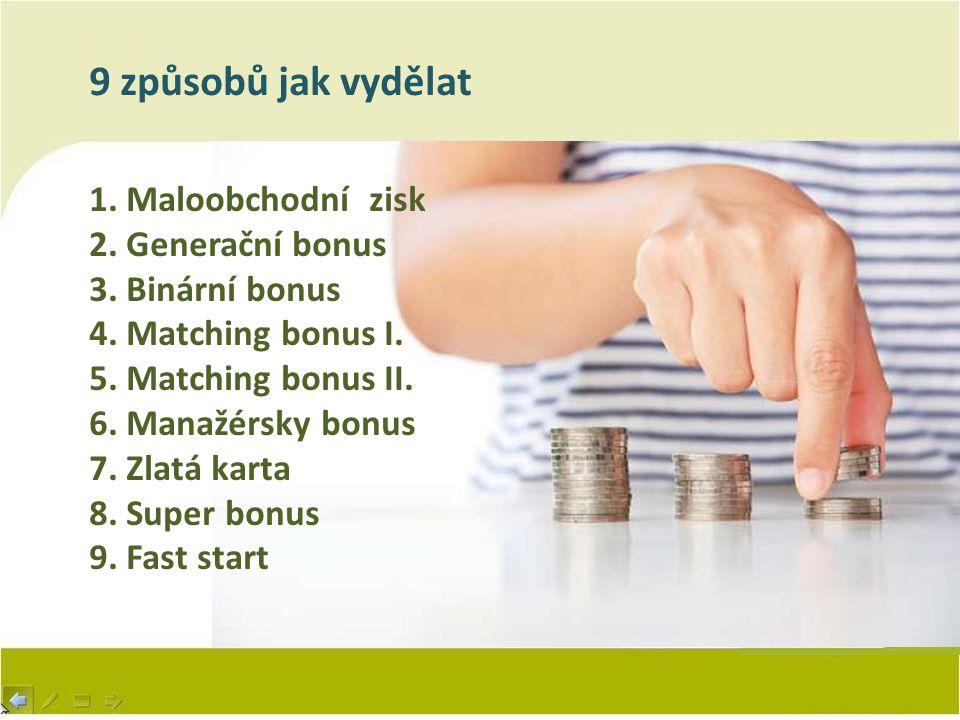 9 způsobů jak vydělat 1. Maloobchodní zisk 2. Generační bonus