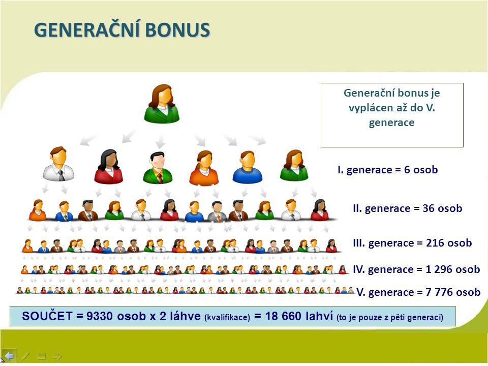 Generační bonus je vyplácen až do V. generace