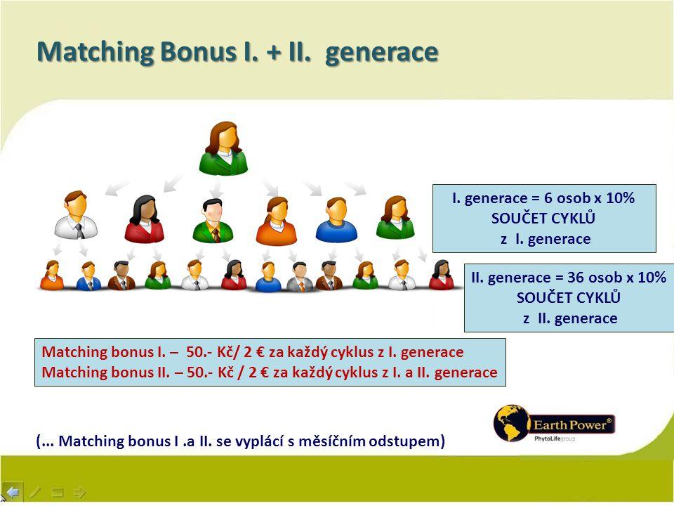 Matching Bonus I. + II. generace