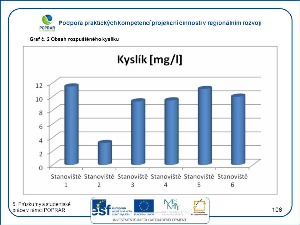 5. Průzkumy a studentské práce v rámci POPRAR
