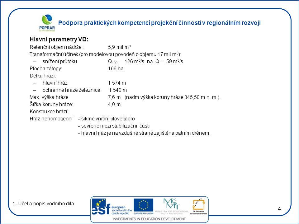 Hlavní parametry VD: Retenční objem nádrže : 5,9 mil.m3
