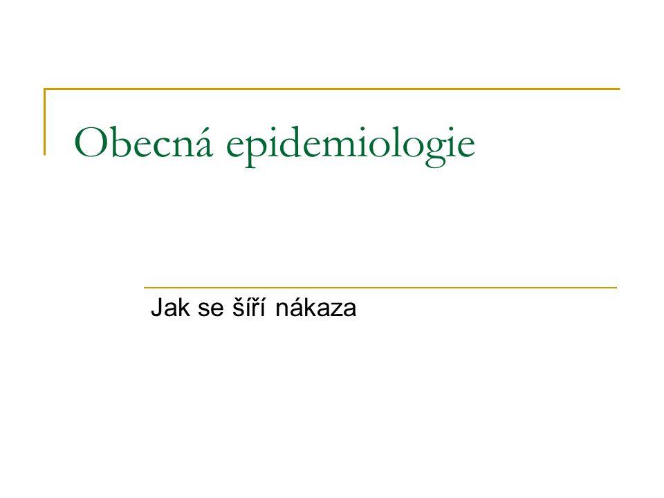 Obecná epidemiologie Jak se šíří nákaza