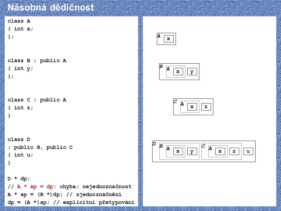 Násobná dědičnost class A { int x; }; class B : public A { int y;