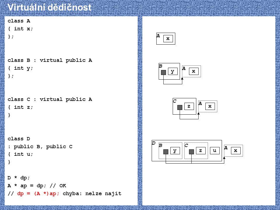 Virtuální dědičnost class A { int x; }; class B : virtual public A