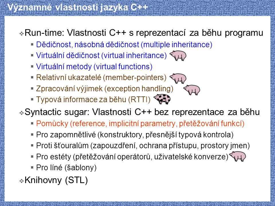 Významné vlastnosti jazyka C++