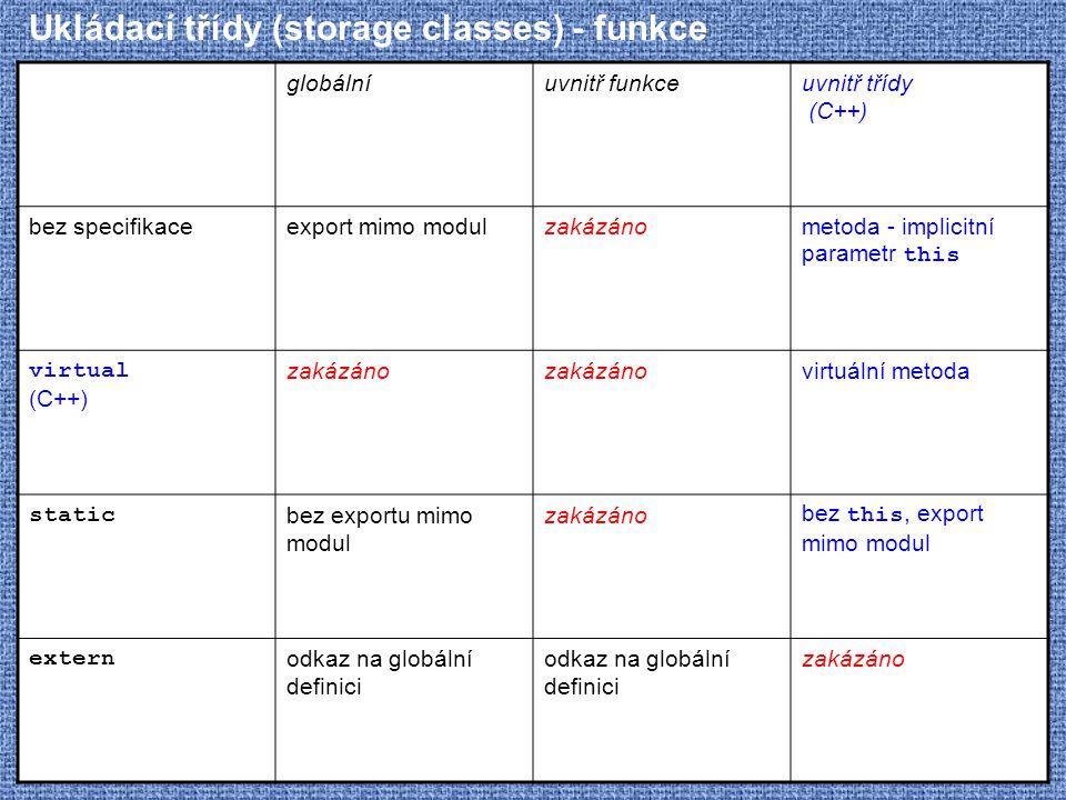 Ukládací třídy (storage classes) - funkce